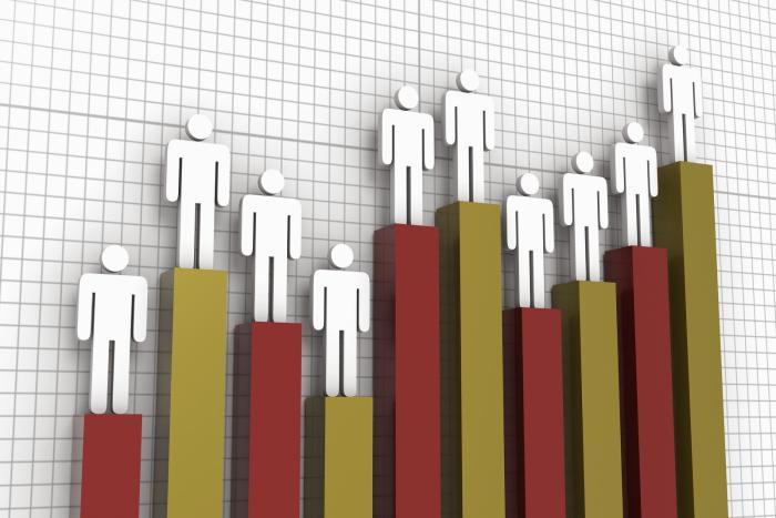 Қызылорда облысының демографиялық ахуалы